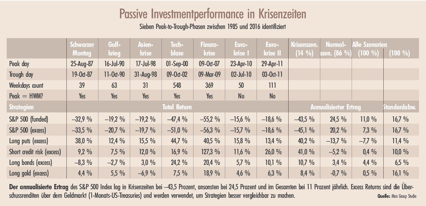 Strategien für den Ernstfall | 3/2017 | Theorie & Praxis | Magazin ...