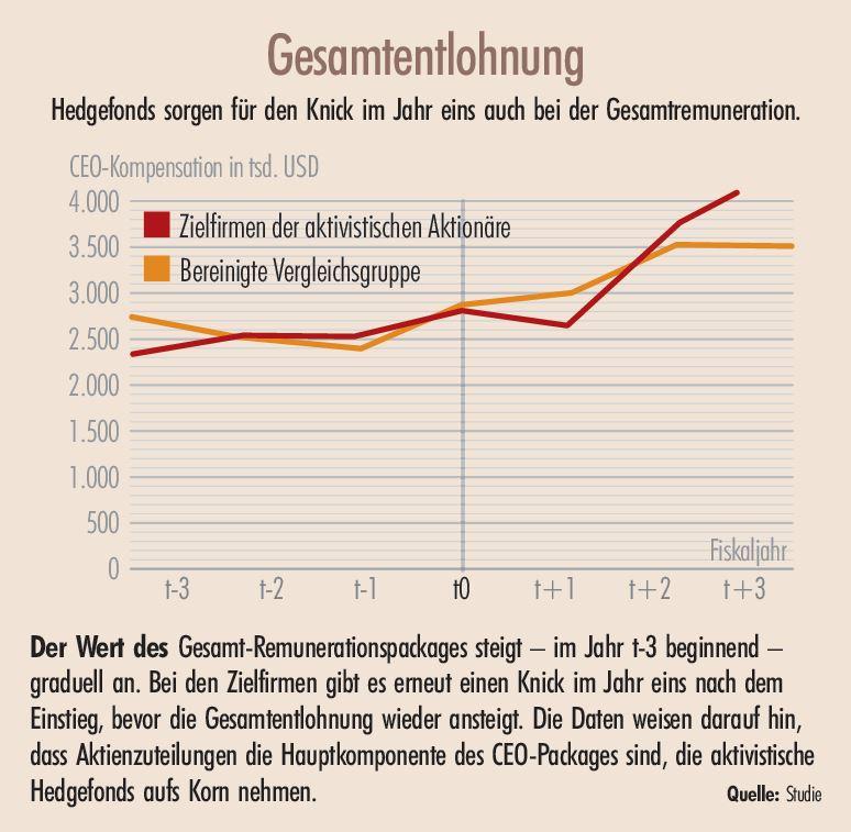 Fein Hr Generalist Nimmt Vorlagen Wieder Auf Bilder ...